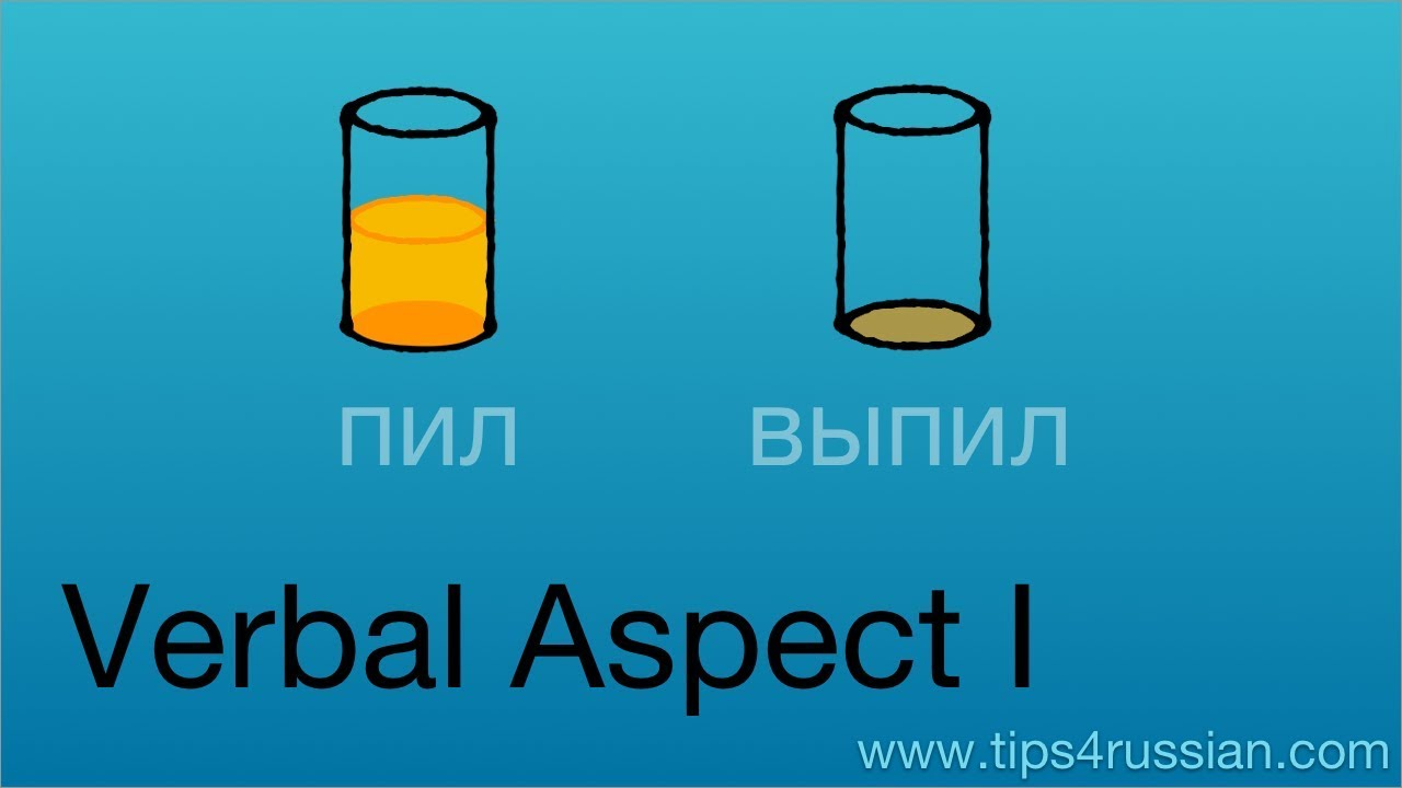 Russian Verbs Introduction Aspect Russian 72