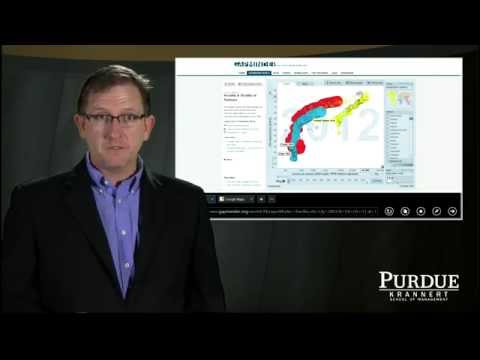 Purdue University online Master's Program in Economics: Professor David Hummels discusses Econ 570