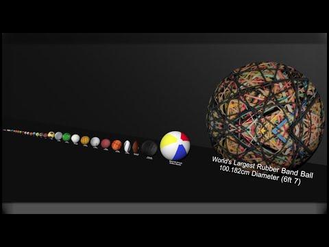 Balls Size Comparison (3D)
