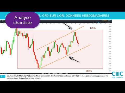 Article title