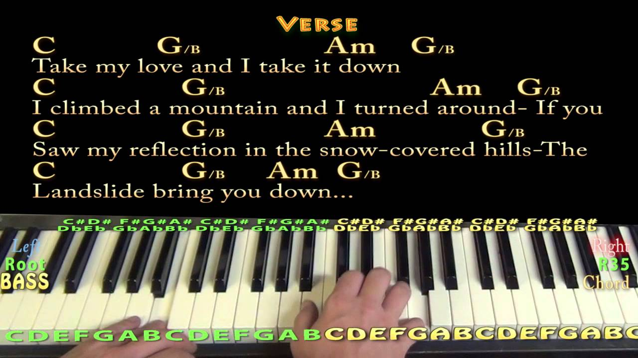 Landslide fleetwood mac easy piano cover lesson in c major youtube hexwebz Image collections