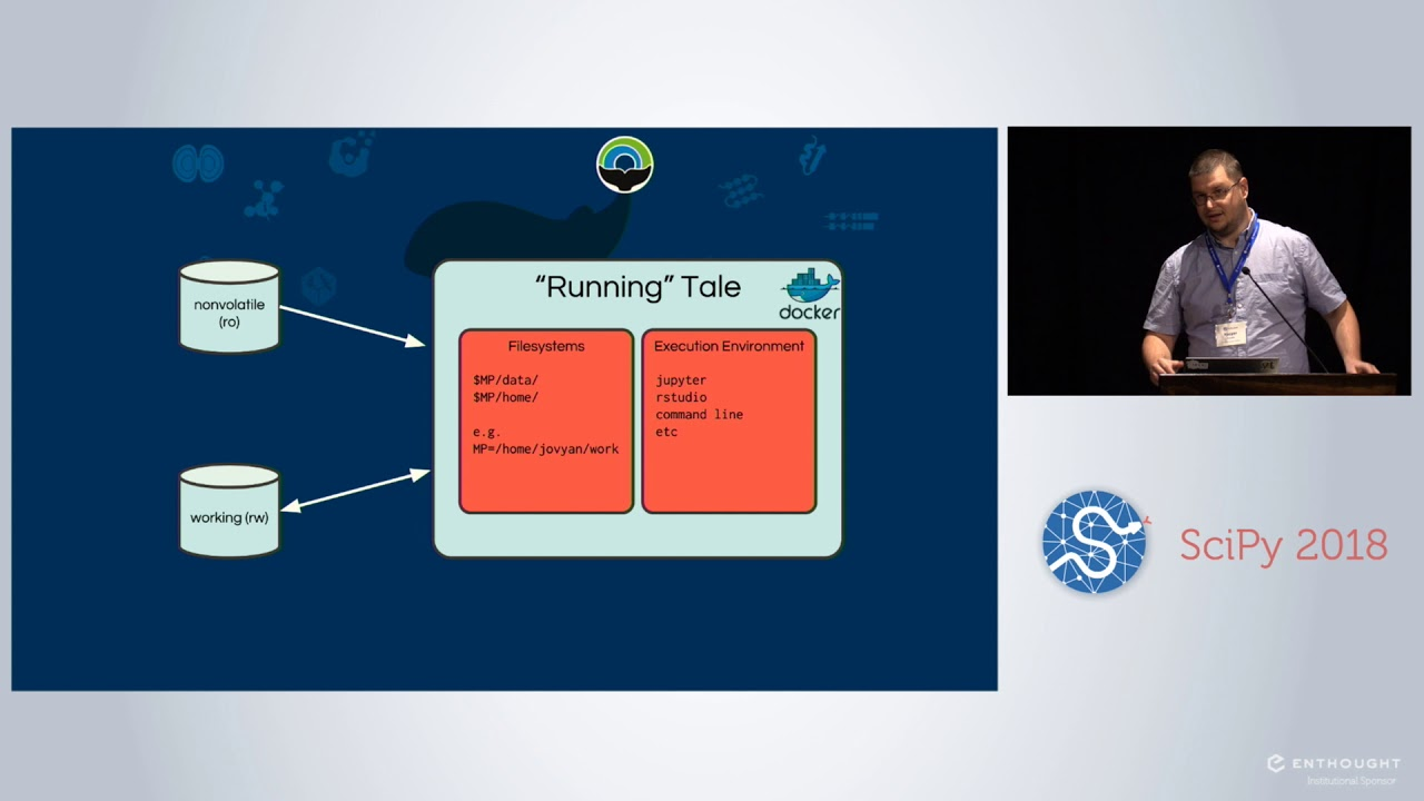 Image from Sneaking Data into Containers with the Whole Tale