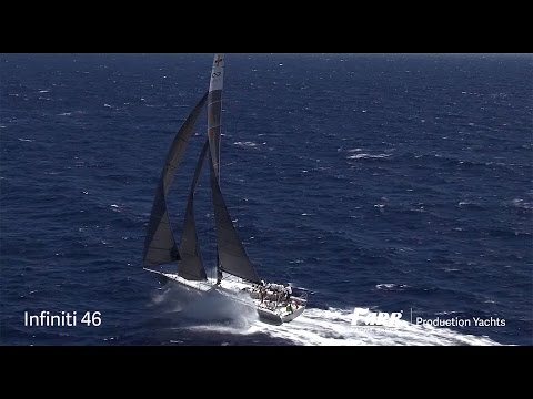 Very, very fast offshore racing yachts.