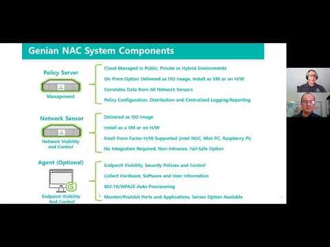 GNAC Components