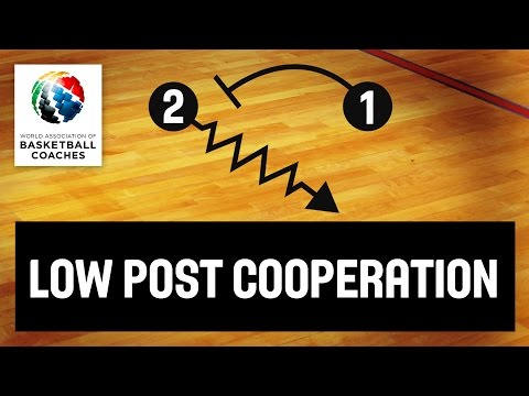 Basketball Coach Dusko Vujosevic - Cooperation With The Low Post