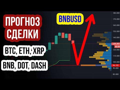 ????ПРОГНОЗ криптовалют BTC, ETH, XRP, BNB, DOT, DASH  Анализ курса биткоин, эфириум , рипл, бнб