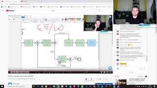 Разбор реальных диаграмм в BPMN