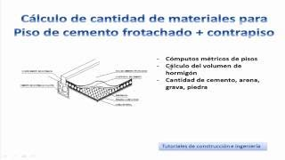 8.- Cálculo de materiales de construcción para piso de cemento frotachado + contrapiso - TCICP8