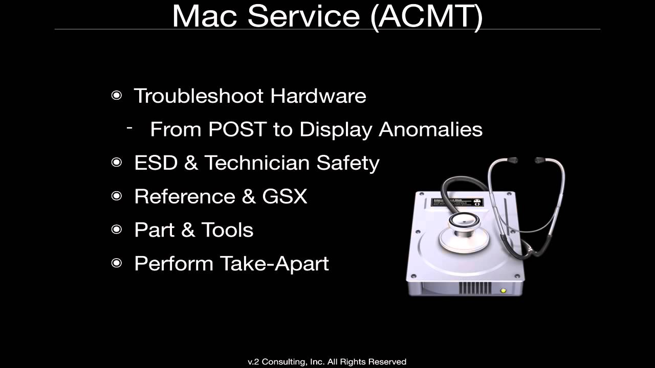 Acmt Training Youtube