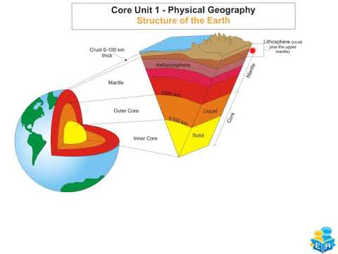 Core unit 1 physical geography structure of the earth youtube core unit 1 physical geography structure of the earth ccuart Gallery