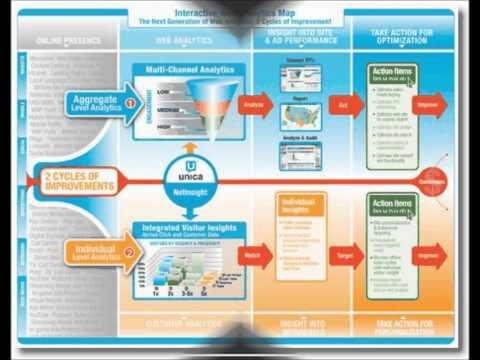 Using Infographics To Boost Your SEO At SEOFuture.com
