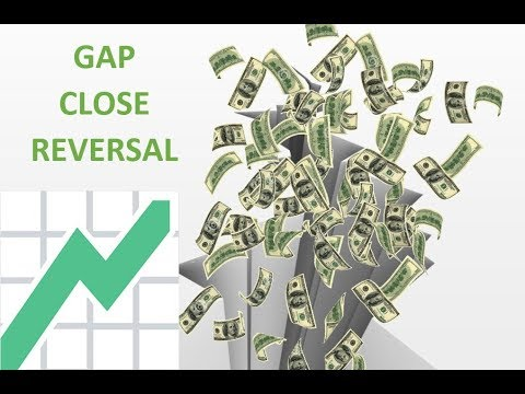 Gap Close Reversal | Day Trading Strategy