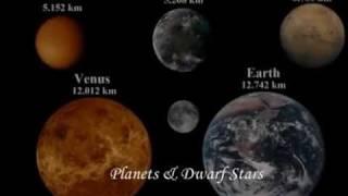 惑星や銀河系、宇宙全体の大きさを比較