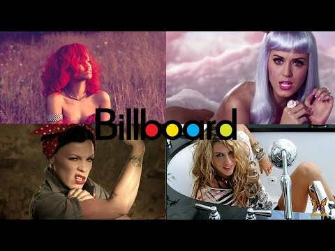 Number #1 hits of 2010 (Billboard Hot 100)