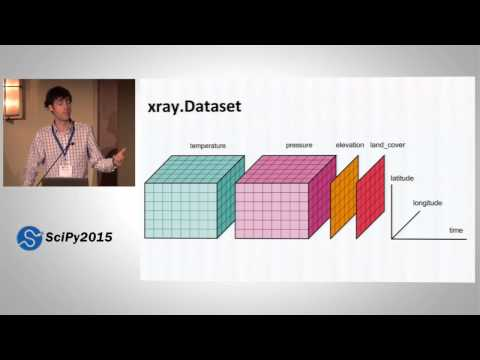 Image from xray: N D Labeled Arrays and Datasets