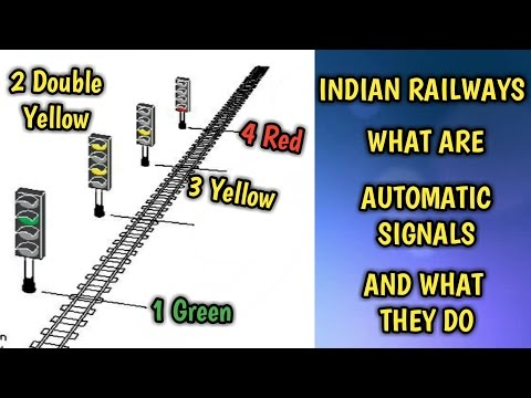Indian Railways Signalling system:- Automatic Signals