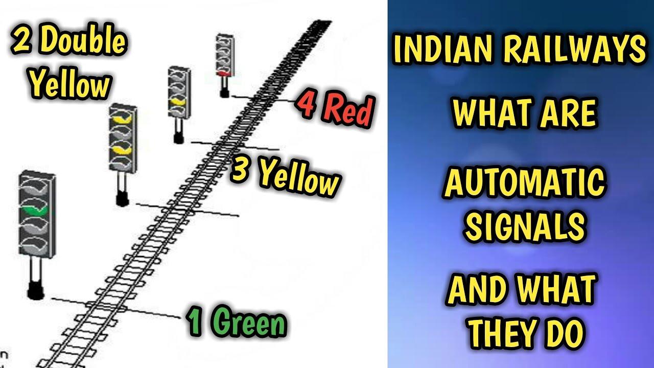 Indian Railways Signalling system:- Automatic Signals