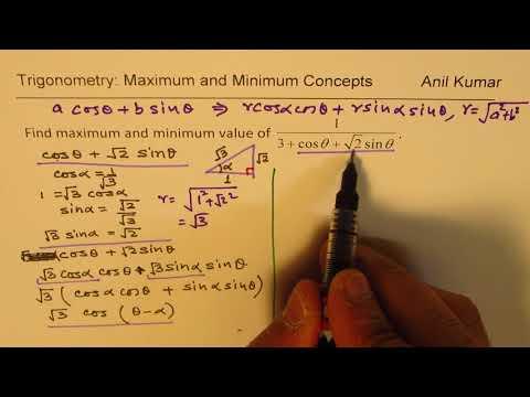 Maximum and Minimum of Trigonometric Function Difficult Question