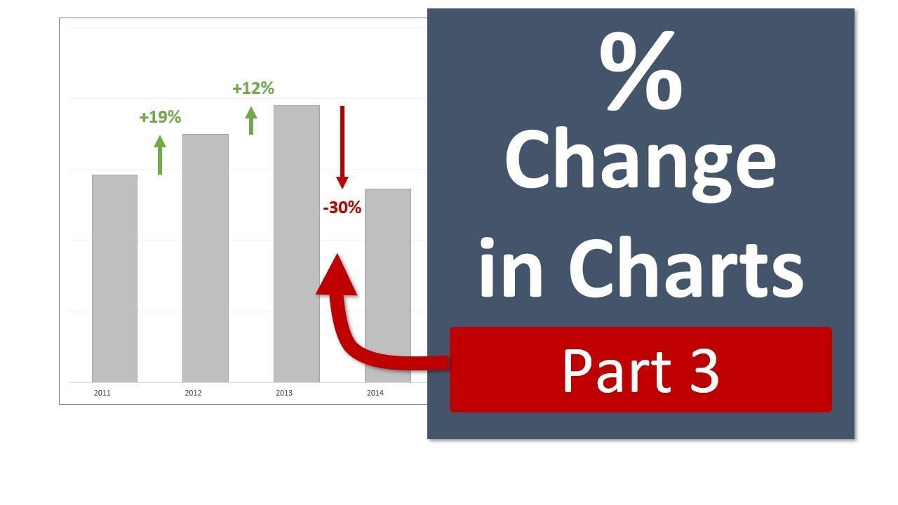 Column Chart That Displays Percentage Change or Variance   Excel ...
