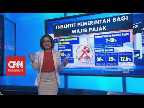 Jokowi Ampuni Wajib Pajak (Lagi)