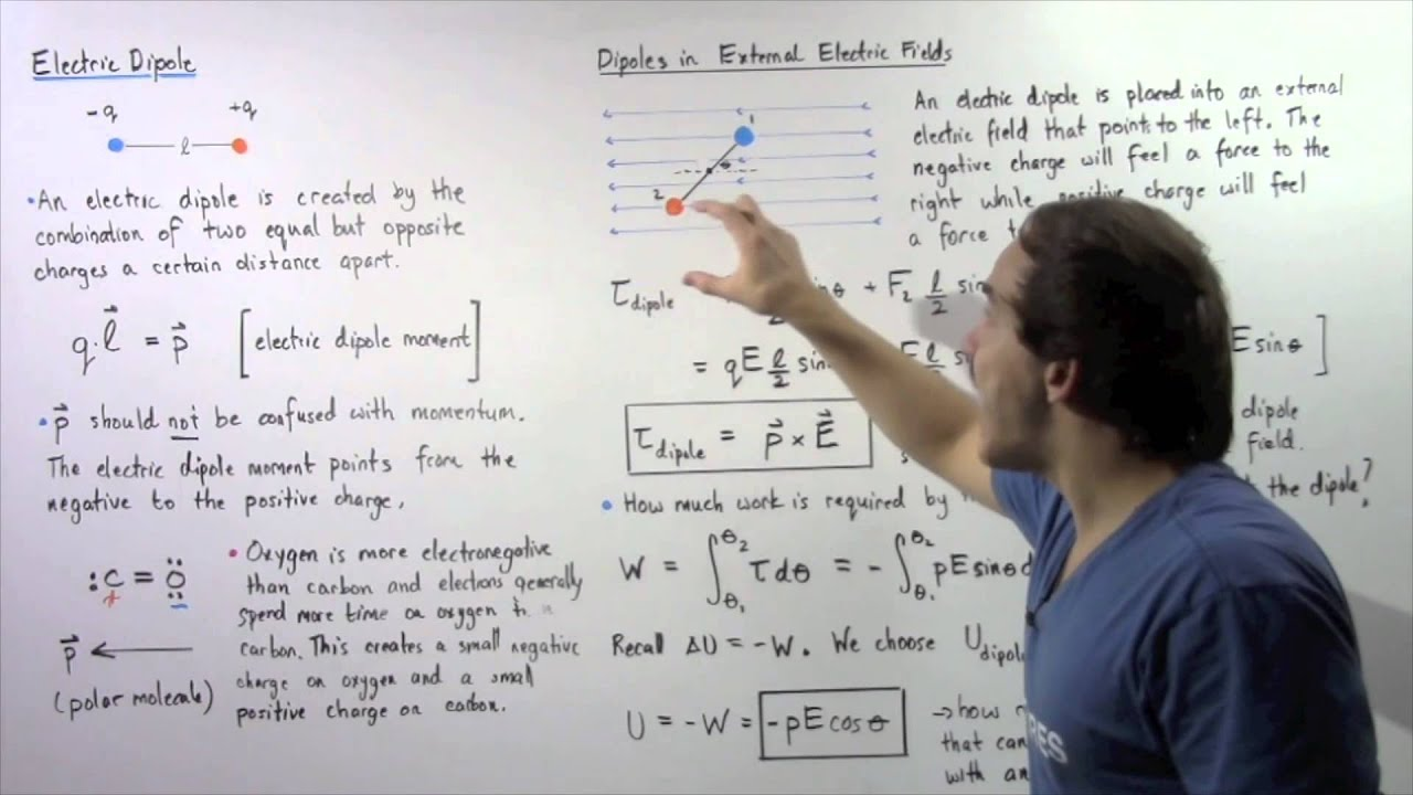 Electric Dipole and Electric Dipole Moment - YouTube