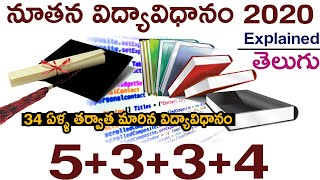 New Educational Policy 2020 in Telugu | India | #NEP | Indian Waves