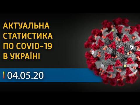 Коронавирус в Украине 4 мая (СТАТИСТИКА) | Вікна-Новини