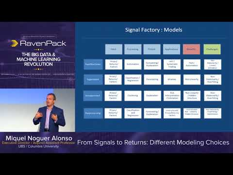 From Signals to Returns Different Modeling Choices