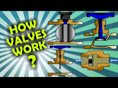 How Ball, Gate, Globe, Solenoid, Butterfly, Check And Relief Valves Work?