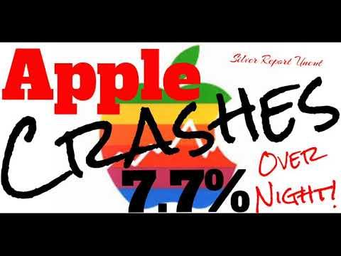 Apple Shares Crash 7.7% Overnight Leading Stock Market Down On Apple's Failed Sales Expectations Mp3