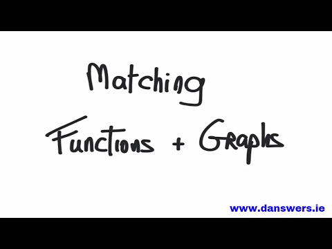 Junior Cert - Matching Functions with Graphs