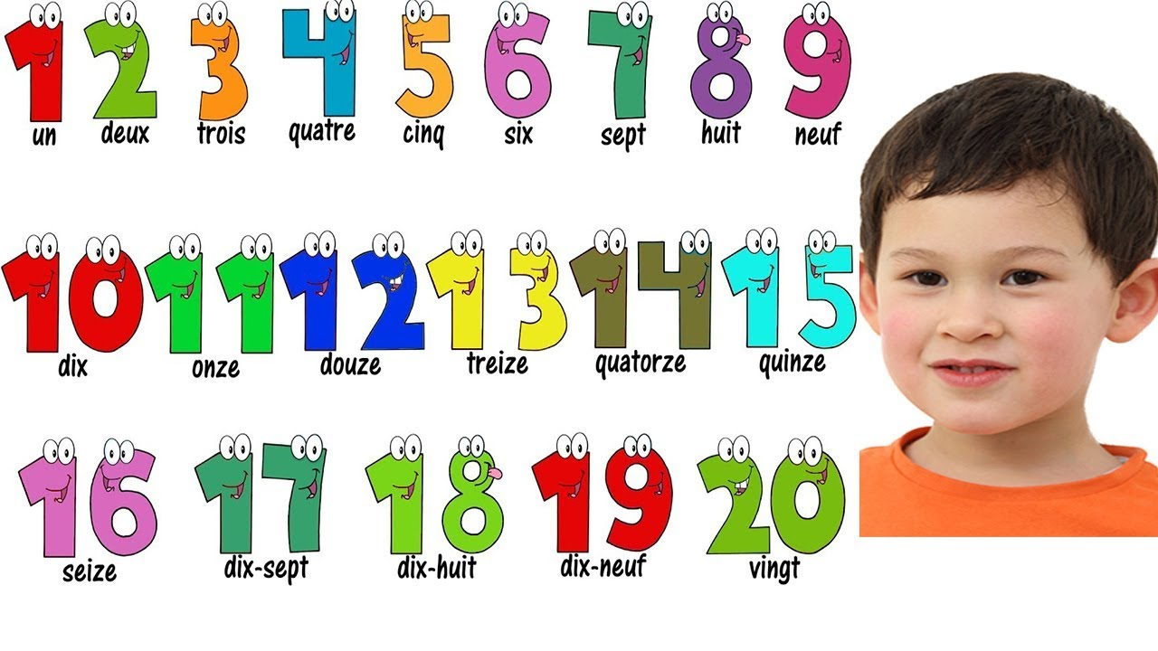 learn to count numbers