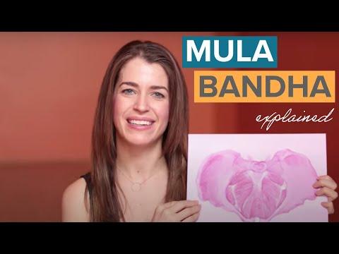 Mula BandhaYogic Pelvic Floor Exercise