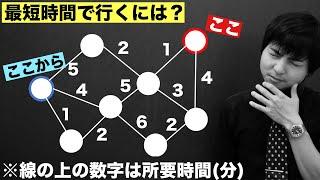 グラフ理論⑤(ダイクストラのアルゴリズム)