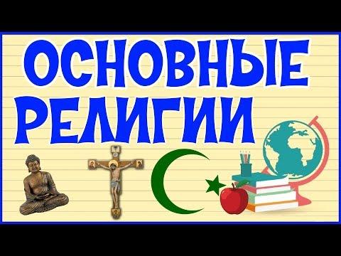 ☦ ТРИ ОСНОВНЫЕ РЕЛИГИИ ☪ ХРИСТИАНСТВО. ИСЛАМ. БУДДИЗМ ✡