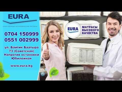 О компании EURA