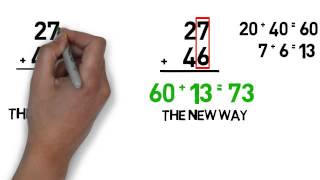 Tutoring Tips: Mental Math Addition Tricks