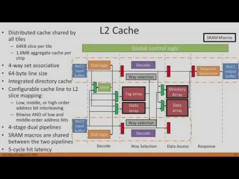 HC28-S7: Multicore Research