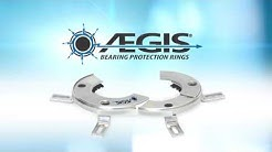 Before and After AEGIS® Ring Installation