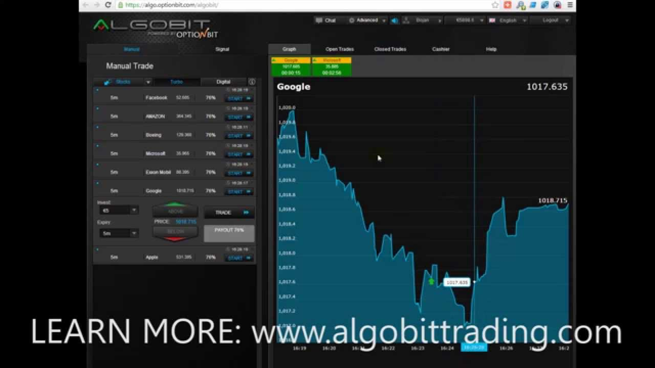 Tradestation binary options valuation model your guide to