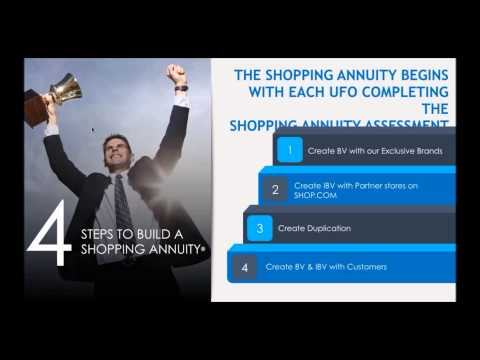 Maximize Your Returns with the Shopping Annuity.