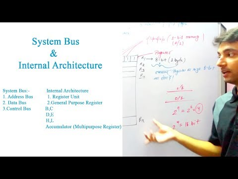 Microprocessor Lecture 2 | System Bus, Internal Architecture | by Er. Pawan Chandani in hindi