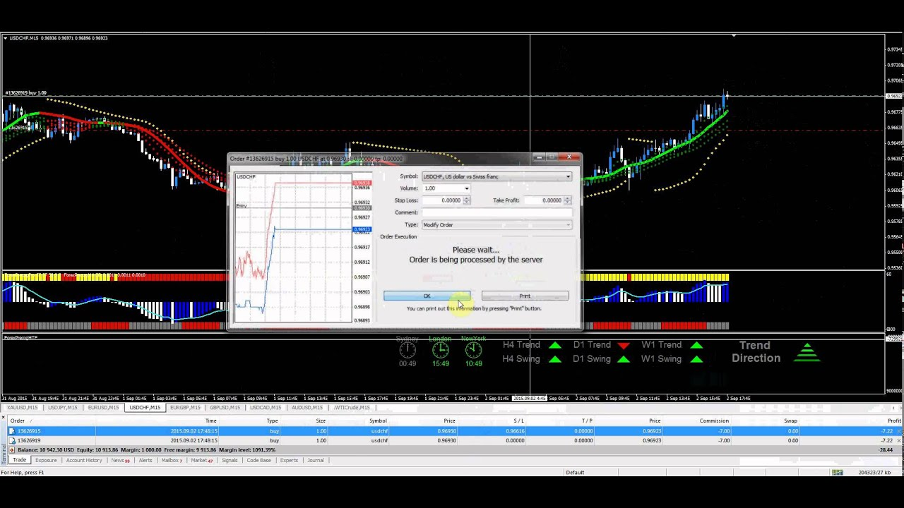 Forex Precog   Learn to Trade Forex   Tradeology