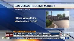 New housing numbers from Zillow