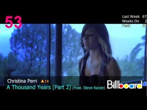 Billboard Hot 100 - Bottom 50 Singles (12/8/2012)