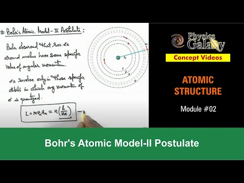 2. Physics | Atomic Structure | Bohr's Atomic Model-II Postulate | by Ashish Arora