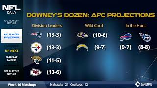 This episode originally aired at 6 p.m. on 12/26/17 the nfl by chat sports facebook page: https://www.facebook.com/chatsportsnfl/ -- click link to wat...