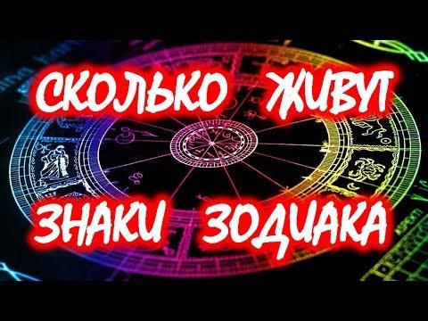 Полный бесплатный гороскоп на сегодня 26 июня знак зодиак