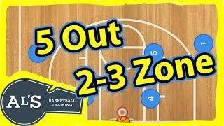 5 Out Basketball Plays vs 2-3 Zone Defense