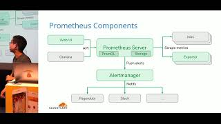 An Introduction to Prometheus - Singapore Prometheus Meetup